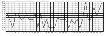 wood_chart_10