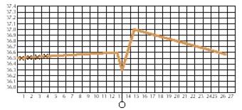 wood_chart_3