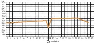 wood_chart_4