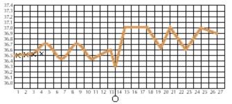 wood_chart_6