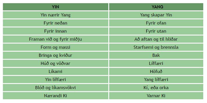 Yin_Yang_tafla2